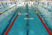 Rocznik 1988 vs 2003. Co się zmieniło przez 15 lat?